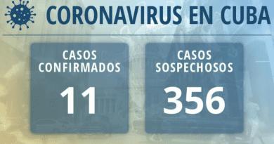 situacion coronavirus cuba