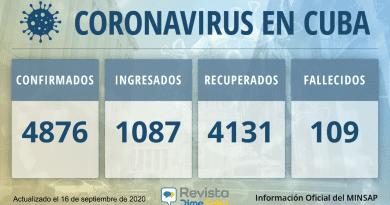 4876 casos coronavirus Cuba