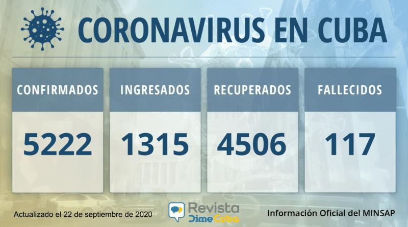 5222 casos coronavirus Cuba