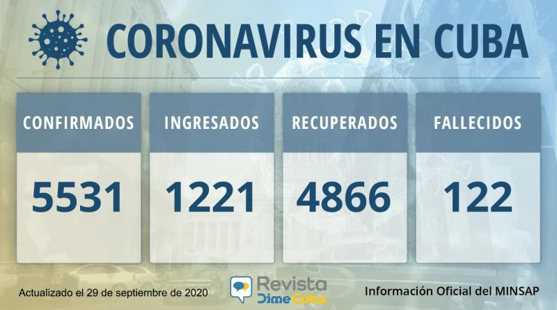 5531 casos coronavirus Cuba