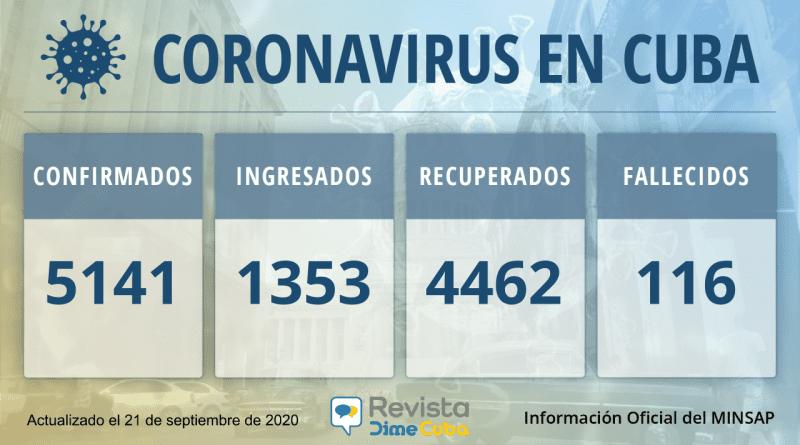 5141 casos coronavirus cuba