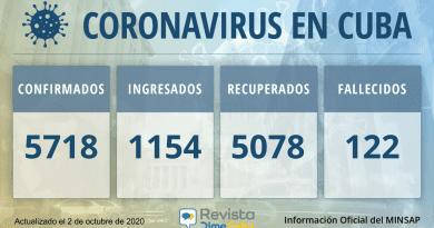 5718-casos-coronavirus-cuba