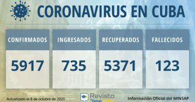5917-casos-coronavirus-cuba