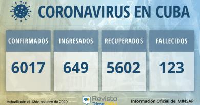 6017-casos-coronavirus-cuba