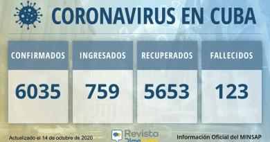 6035-casos-coronavirus-cuba