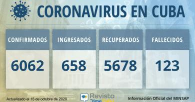 6062-casos-coronavirus-cuba