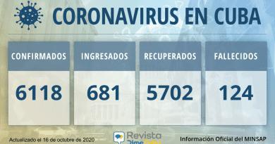 6118-casos-coronavirus-cuba