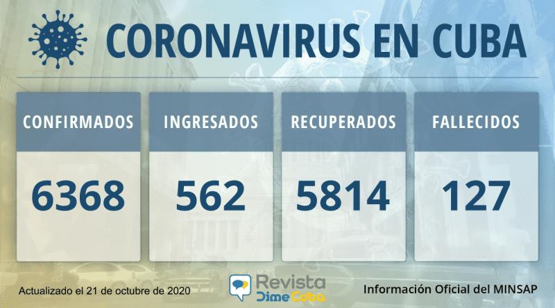 6368-casos-coronavirus-cuba
