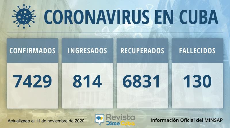 7429 casos coronavirus cuba