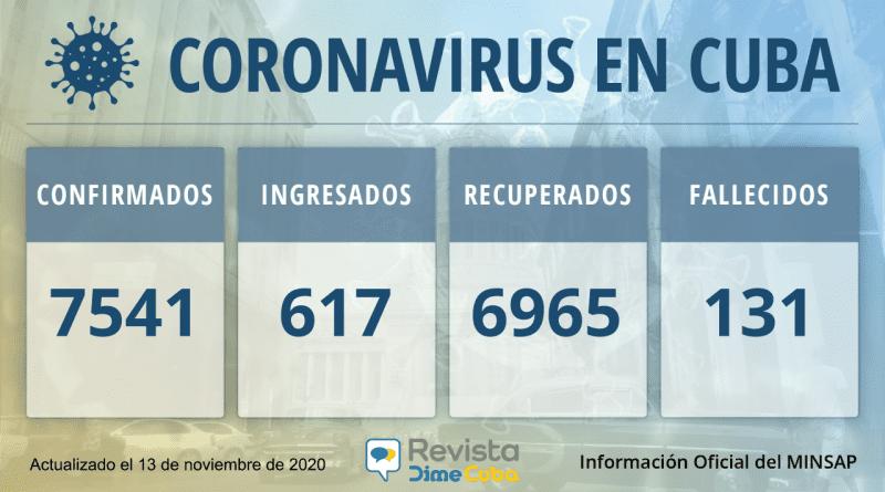 7541 casos coronavirus cuba