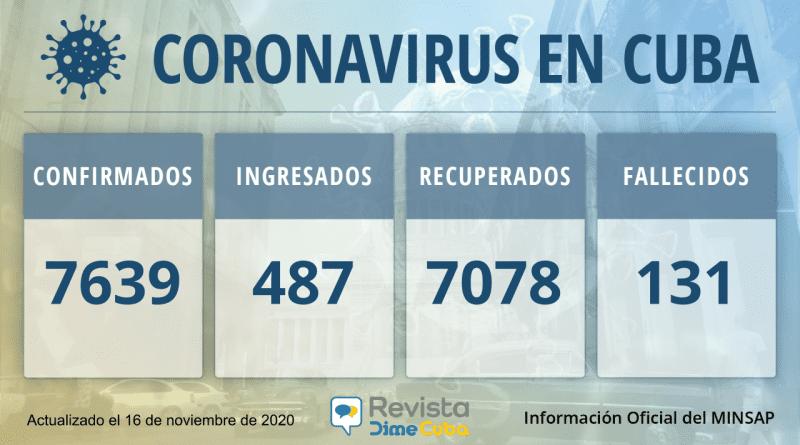 7639 casos coronavirus Cuba
