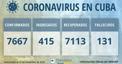 7667 casos coronavirus Cuba