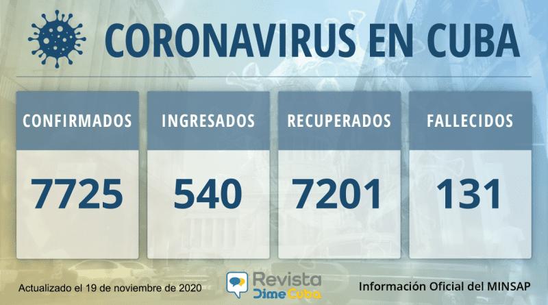 7725 casos coronavirus Cuba