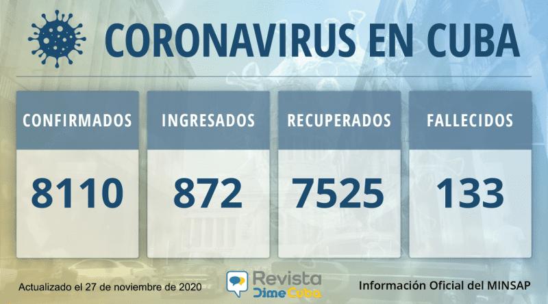 8110 Casos coronavirus Cuba