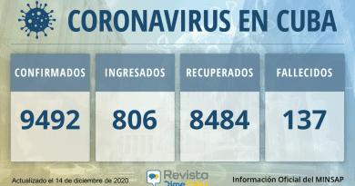 9492 casos coronavirus cuba