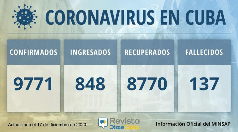 9771 casos coronavirus cuba