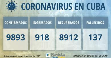 9893 casos coronavirus cuba
