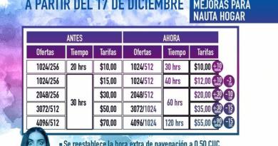 Etecsa baja los precios del internet de Nauta Hogar
