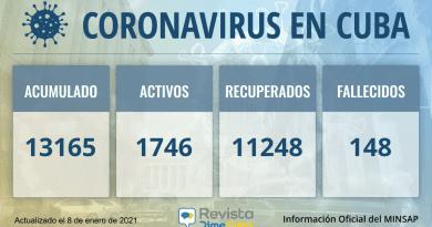 13165 casos coronavirus cuba