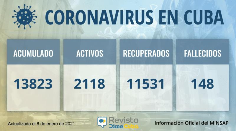 13823 casos coronavirus cuba