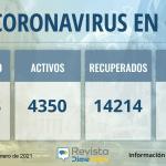 Cuba alcanza 18773 casos de coronavirus con 330 nuevos contagios