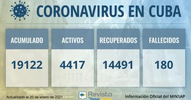 19122 casos coronavirus cuba