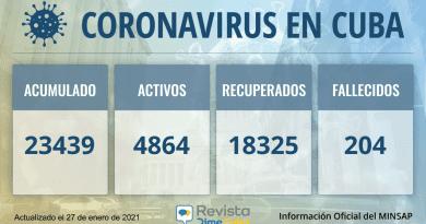 23439 casos coronavirus Cuba