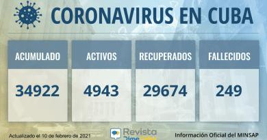 34922 casos coronavirus cuba