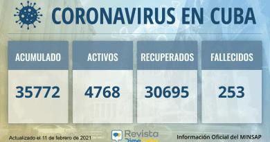 35772 casos coronavirus cuba