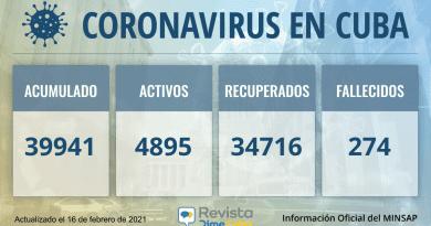 39941 casos coronavirus cuba