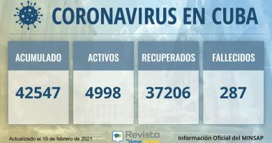 42547 casos coronavirus cuba