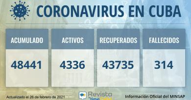 48441 casos coronavirus cuba