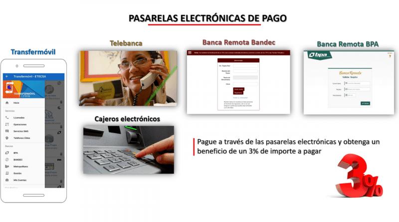 3% de descuento para el pago electrónico de impuestos en Cuba