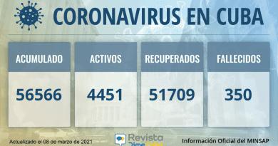 56566 casos coronavirus cuba