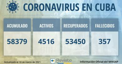 58379 casos coronavirus cuba