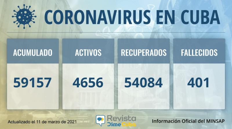 59157 casos coronavirus cuba