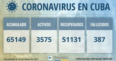 65149 casos coronavirus cuba