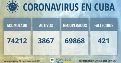 74212 casos coronavirus cuba