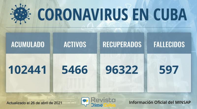102441 casos coronavirus cuba