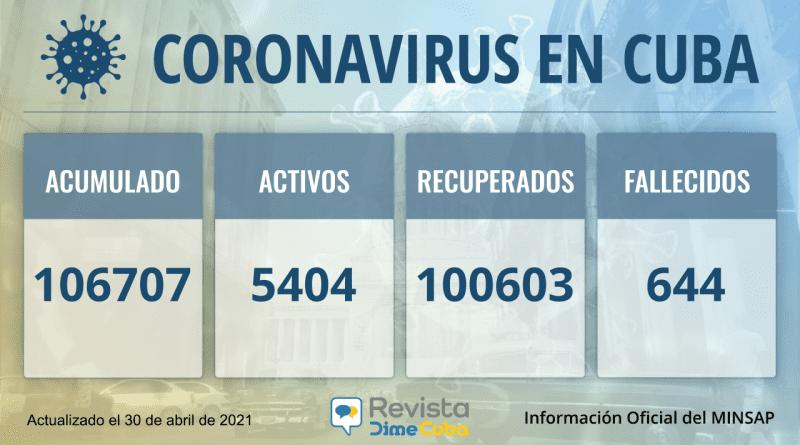 106707 casos coronavirus cuba