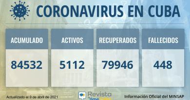 84532 casos coronavirus Cuba