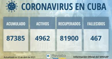 87385 casos coronavirus cuba
