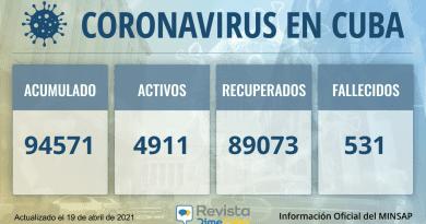 94571 casos coronavirus cuba