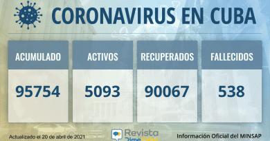 95754 casos coronavirus cuba