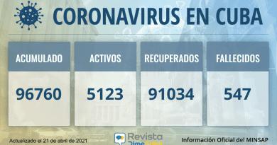 96760 casos coronavirus cuba
