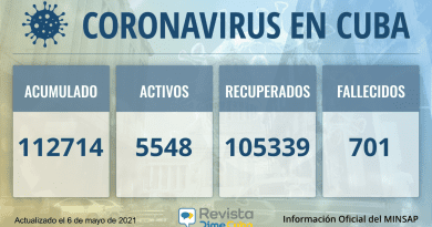 112714 casos coronavirus cuba