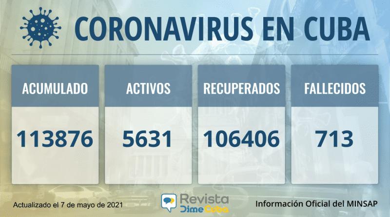 113876 casos coronavirus cuba