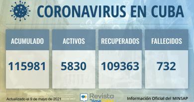 118981 casos acumulados de coronavirus en Cuba para este domingo