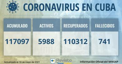 117097 casos coronavirus cuba