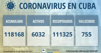 118168 casos coronavirus cuba